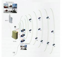 港口拖轮移动作业无线接入解决方案